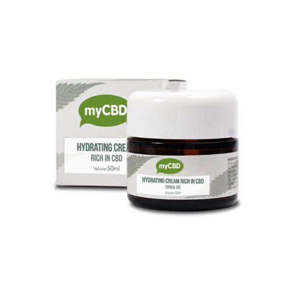 CBD Kosmetik